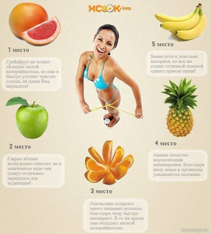 Этикет фруктового стола: как правильно кушать фрукты и ягоды на торжественных приемах