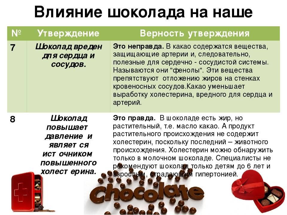 Горький шоколад при похудении: можно ли есть на диете и сколько, полезен ли темный, черный, польза и вред