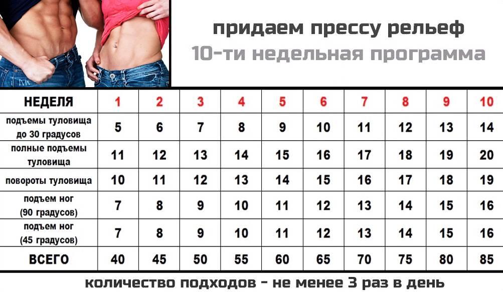 Как сделать кубики на животе мужчине: упражнения на пресс