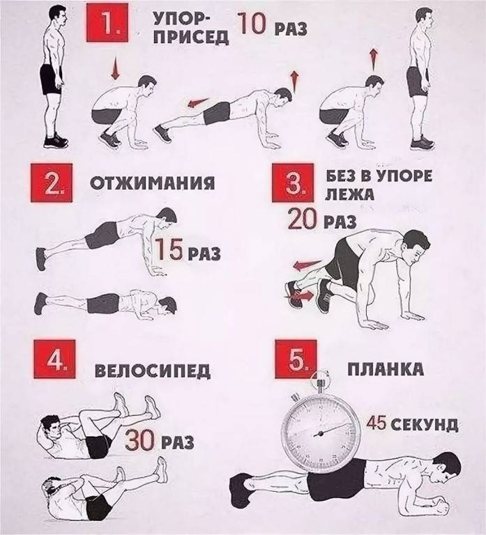 Жиросжигающая тренировка с собственным весом дома: комплекс упражнений для мужчин на похудение