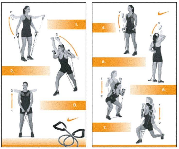 Эспандер плечевой: упражнения для мужчин и женщин с пружинным тренажером