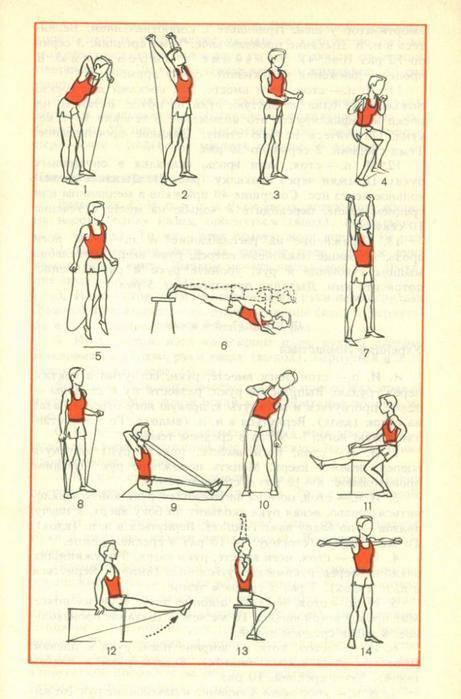 Зарядка здоровый образ жизни. утренняя зарядка – польза, правила, упражнения