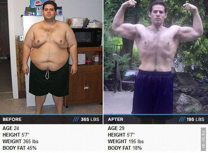 Как сжечь жир и накачать мышцы (с иллюстрациями)