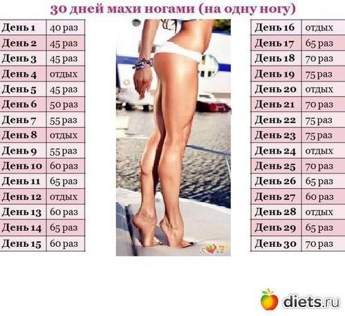 Программа приседаний на 30 дней для ягодиц: комплекс упражнений для девушек и мужчин