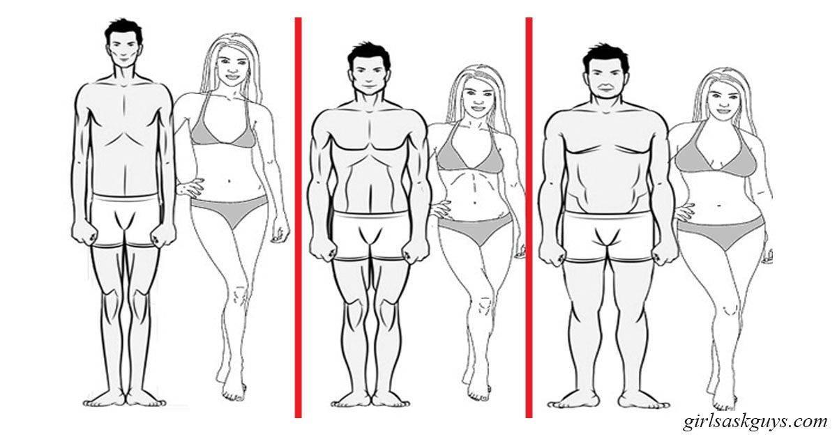 Тренировки и питание по типу телосложения: эктоморф, мезоморф, эндоморф