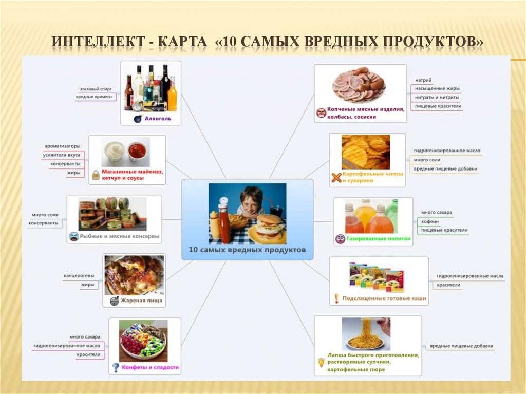 Список самых вредных для здоровья продуктов питания и блюд