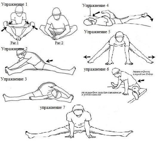 Сесть на полный шпагат за 30 дней: упражнения для начинающих