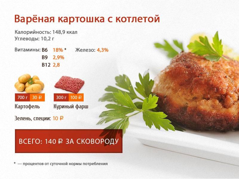 Картофель — калорийность