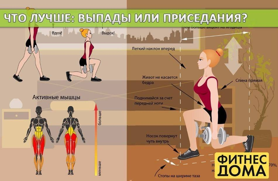 Правильная техника приседаний: какие мышцы работают