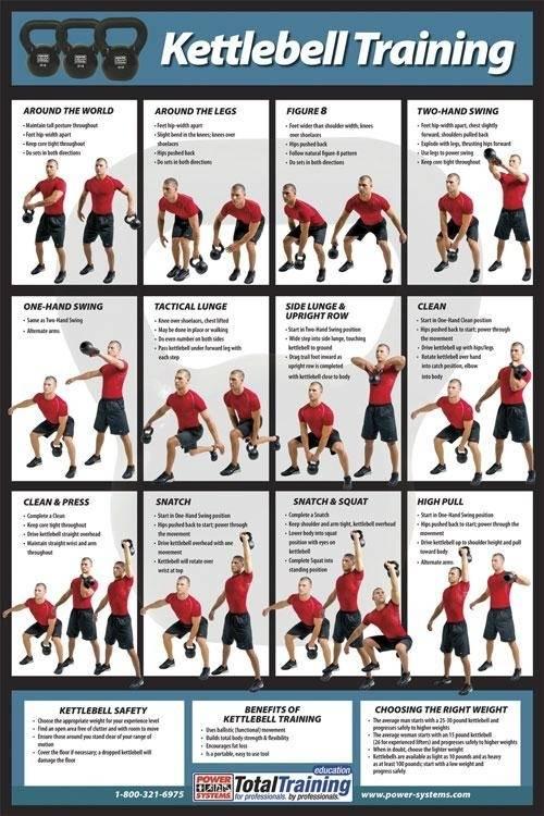 Жимовой швунг гири: техника выполнения упражнения