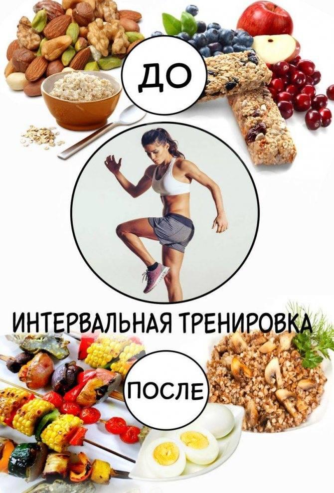 Как нужно питаться перед тренировкой для набора массы или для похудения