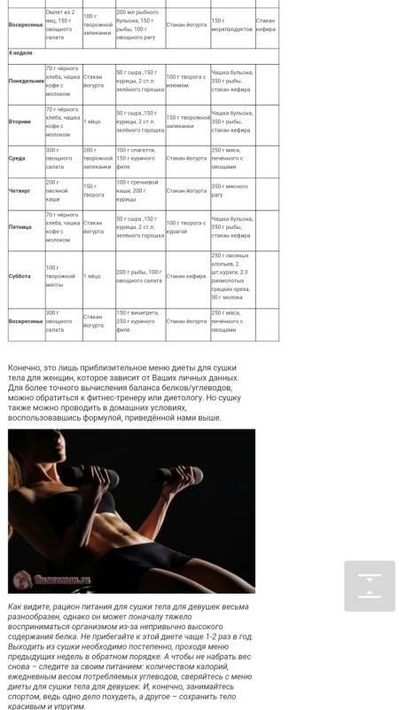 Диета для сушки тела - топ продуктов питания | fitbreak! всё о фитнесе и бодибилдинге