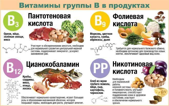 В каких продуктах содержится витамины группы b   food and health