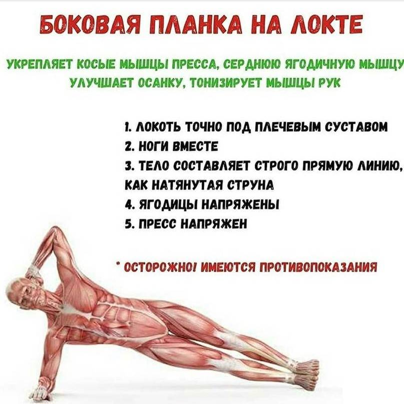 """Упражнение """"планка"""" - идеальное тело благодаря одному упражнению"""