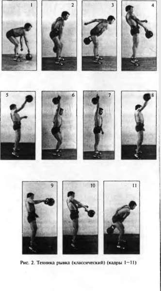 Рывок гири: правильная техника выполнения силового упражнения, распространенные варианты, система цикличного дыхания, ошибки новичков и советы опытных спортсменов