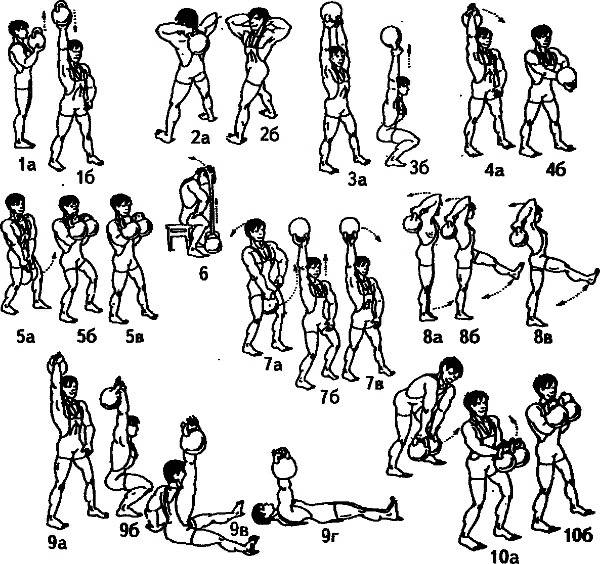 Гиревой спорт - история и личности, федерации и нормативы, разбор ошибок в тренировках