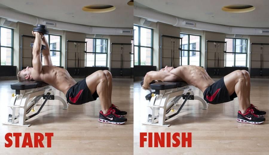 Правильная техника выполнения упражнения пулловер с гантелями лежа