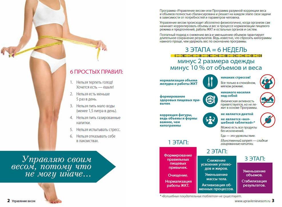 Как сохранить результат похудения: обзор стратегий