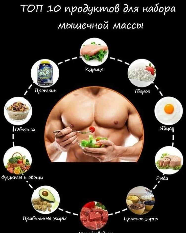 11 лучших продуктов для набора мышечной массы