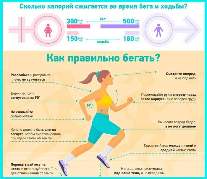 Бег на месте: польза для похудения