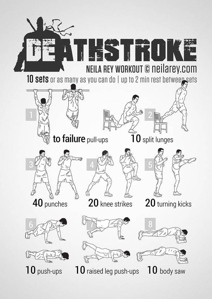 Кроссфит программа тренировок - упражнения и комплексы в союз sport