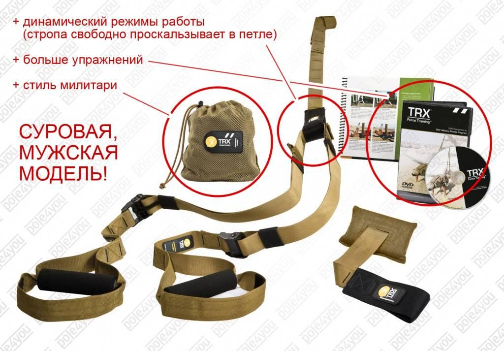Trx петли для тренировок дома ☑ покупка и особенности использования