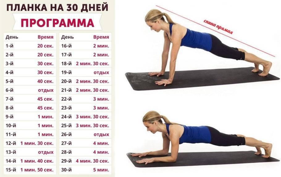 Планка или 2 минуты в день для стройности - inform35.ru