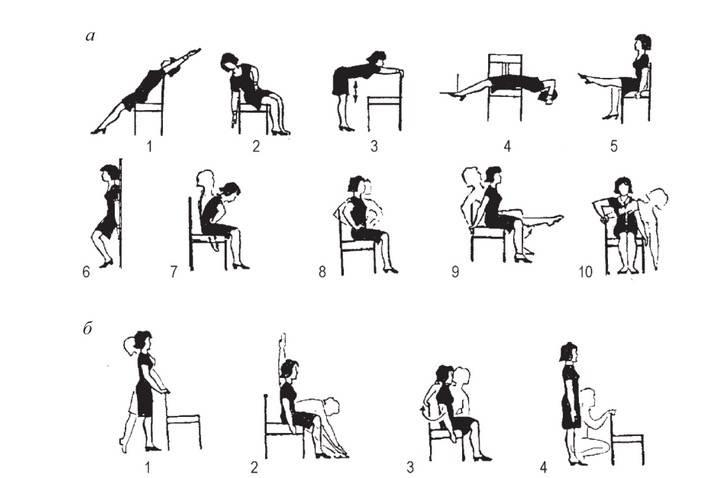 Производственная гимнастика — что это, виды, упражнения для офисных работников