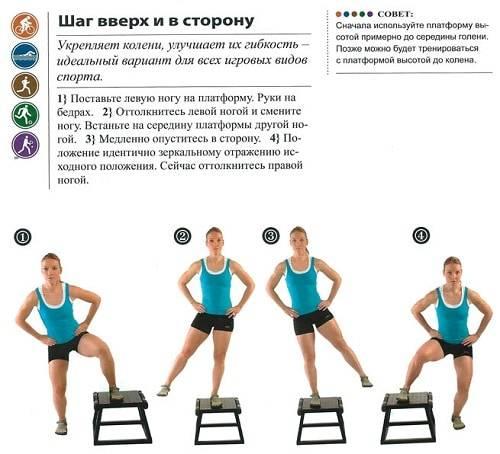 Степ аэробика для начинающих (видео уроки) - timestudy.ru