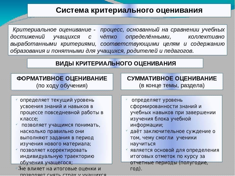 Что такое бодибилдинг - история и современность: развитие бодибилдинга в ссср и россии
