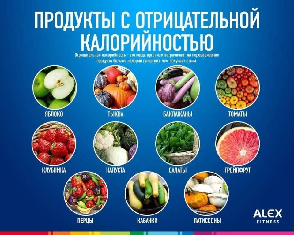 Диета на низких калориях? не стоит унывать!