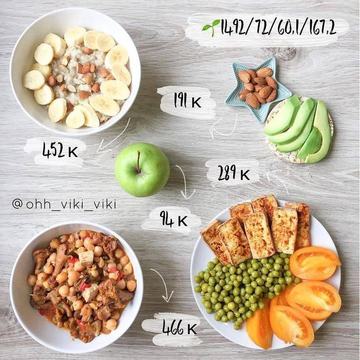 Меню на 1400 ккал в день с рецептами на неделю из простых продуктов. правильное питание (пп: пример меню на 1400-1500 ккал. | здоровое питание