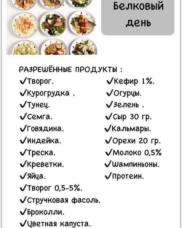 Белково-углеводное чередование для похудения, правильное меню