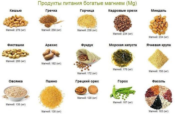 Продукты, содержащие мелатонин: таблица с источниками