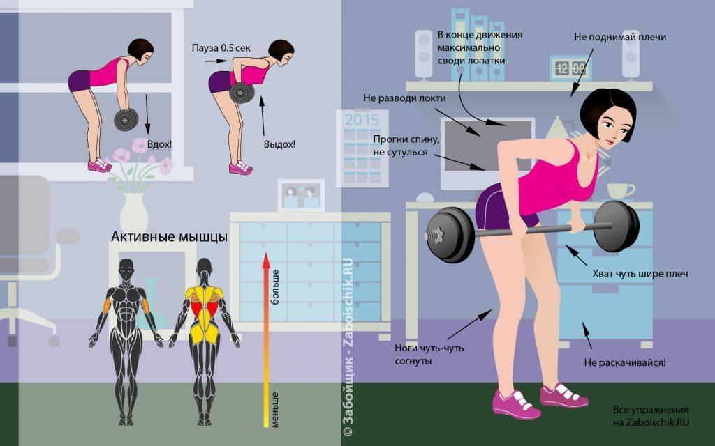 Тренировка рук для девушек в домашних условиях, упражнения для рук дома женщинам