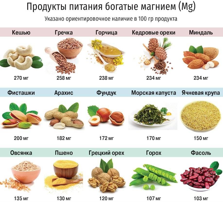 12 продуктов с высоким содержанием магния