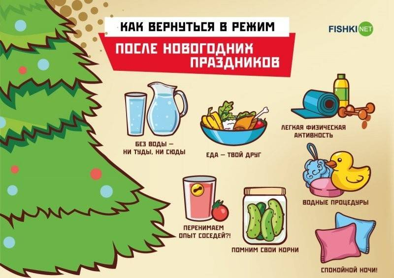 Как восстановиться после новогодних праздников