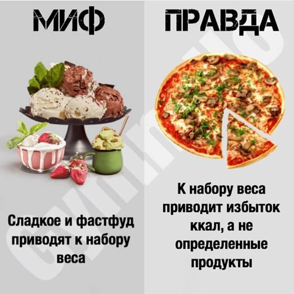 Мифы о правильном питании | with-sport.com