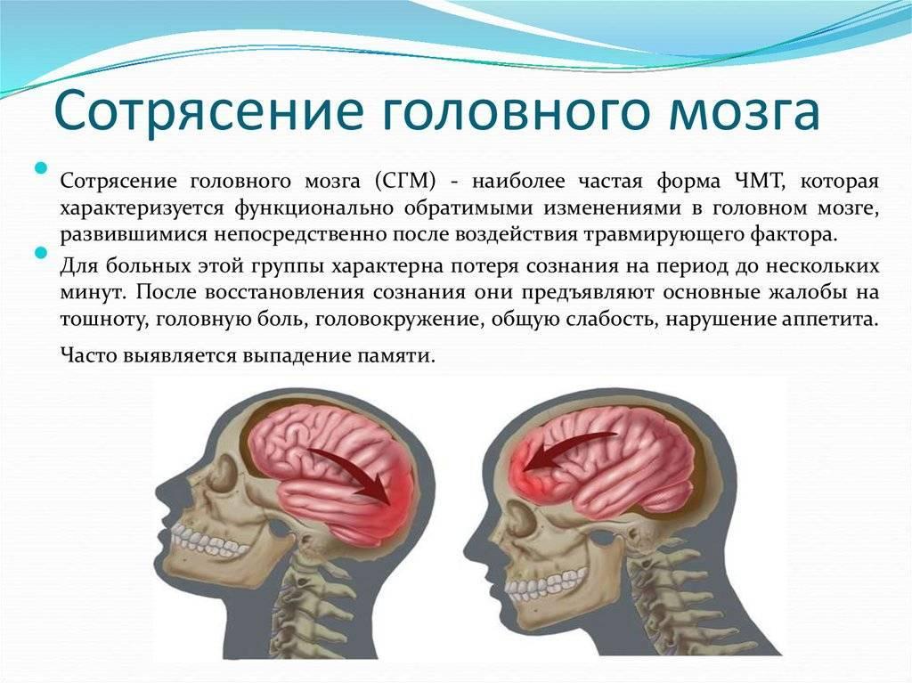 Посттравматическая энцефалопатия. последствия внутричерепной травмы. лечение последствий черепно-мозговой травмы (чмт), сотрясения головного мозга - медицинский центр «эхинацея»