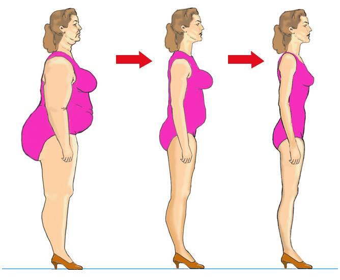 40 самых простых и легких способов похудеть
