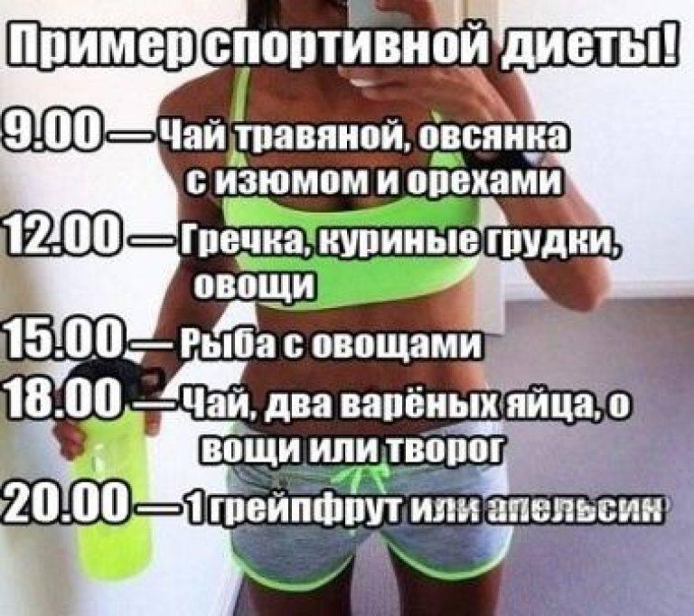 Спортивное питание для женщин: как получить пользу без риска /  на сайте росконтроль.рф