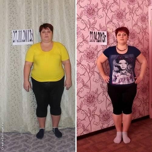 За сколько можно похудеть: мифы и реальность  за сколько можно похудеть: мифы и реальность