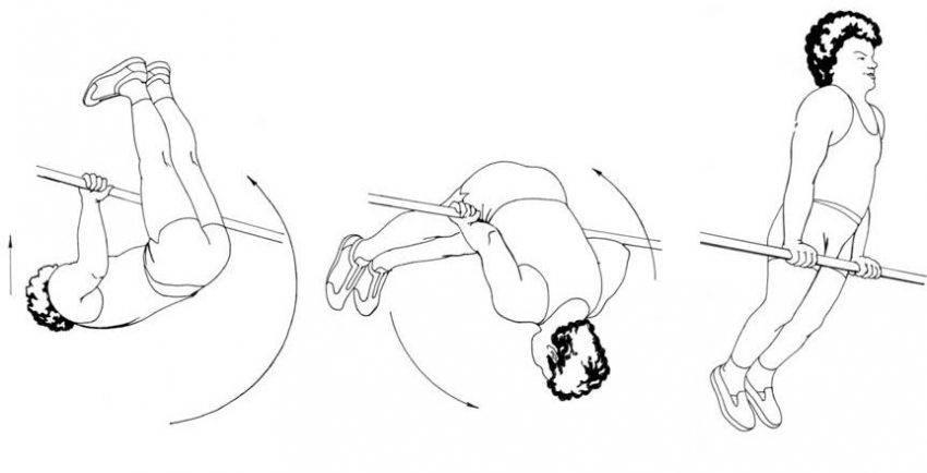 Упражнение мельница лежа на спине
