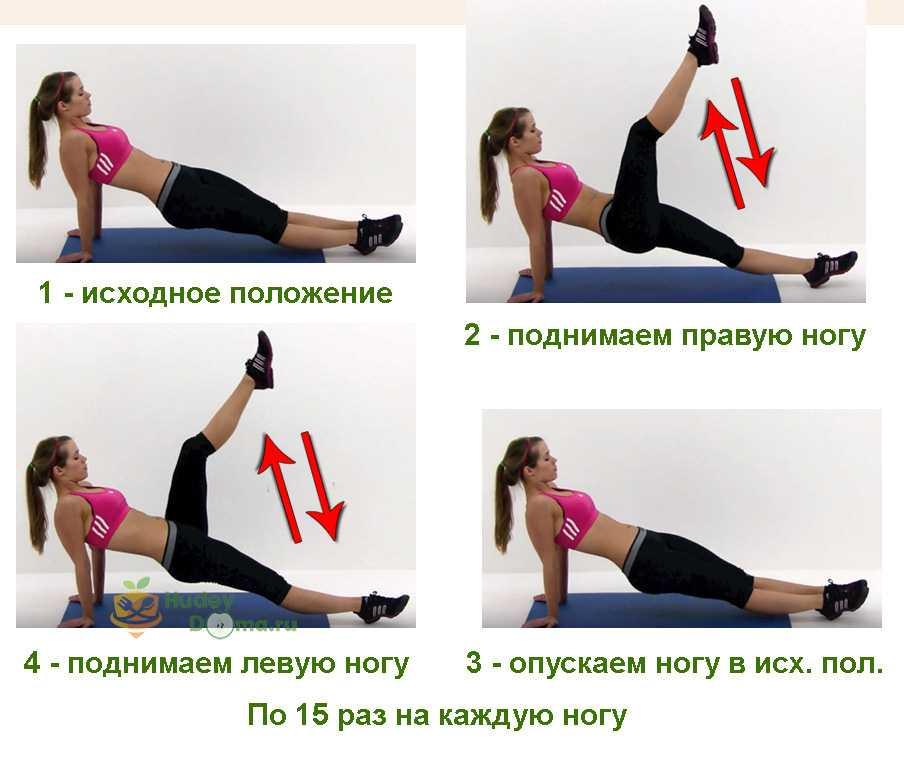 Упражнения для похудения рук для девушек в домашних условиях