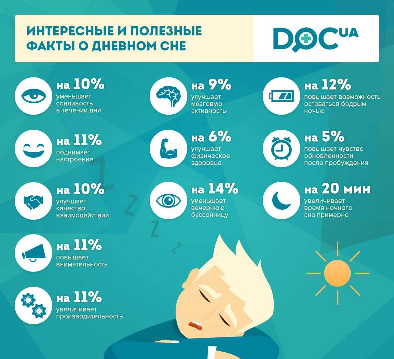 Гид по сну: как он работает и для чего нужен? - fitlabs / ирина брехт
