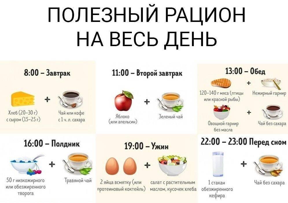 10 продуктов, которые можно съесть ночью и не навредить фигуре