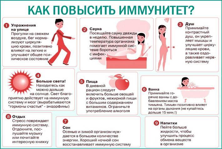 Как повысить иммунитет взрослому человеку   что такое ослабленный иммунитет