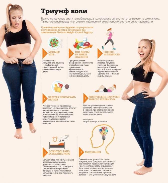 Почему не снижается вес при диете - medside.ru