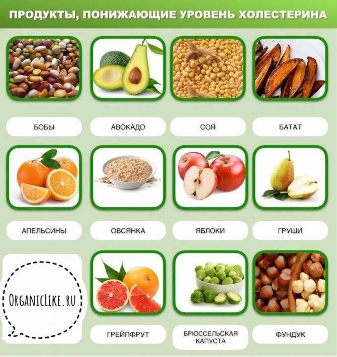 Какие продукты лучше всего употреблять перед сном при диабете? - medical insider