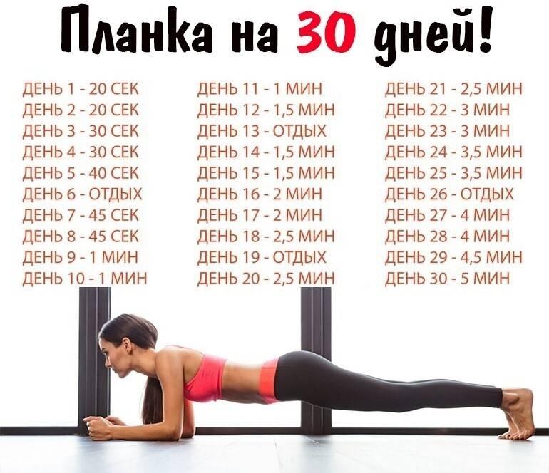 Планка для похудения живота на 30 дней, фото до и после | кто?что?где?